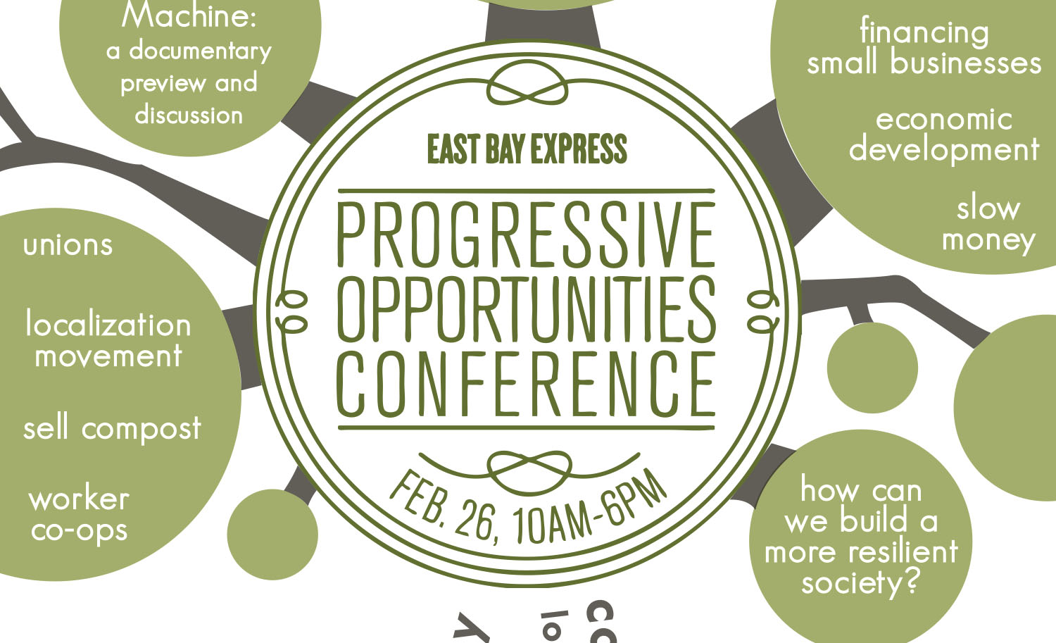 Progressive Opportunities Poster